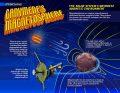 Spacecraft Galileo found unique environment on Jupiter's huge moon Ganymede